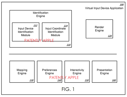 2. Apple granted patent for Virtual Input Tools FIG 1,
