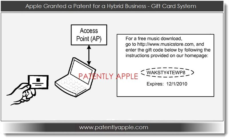 3. Apple Granted Patent for hybrid business-gift card system