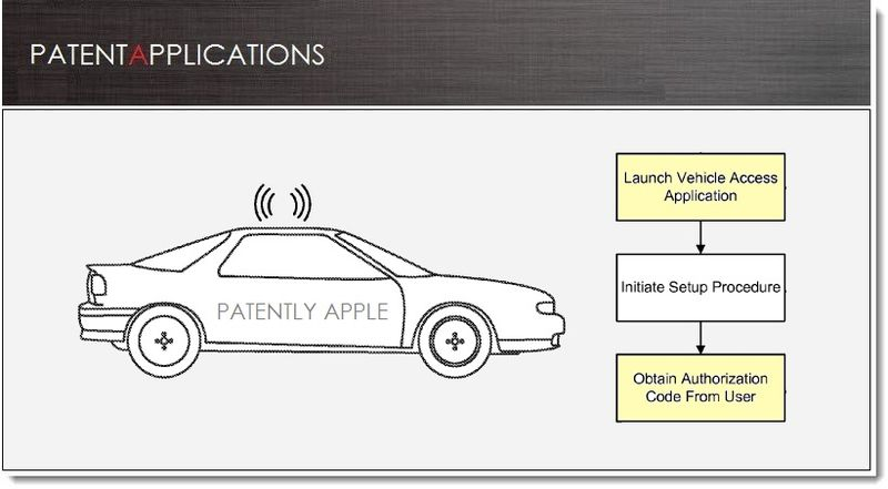1. Cover, Apple Patent Application for Accessing a Vehicle with an iDevice