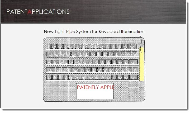 1. Cover - Apple patent, new light pipe system for keyboard Illumination