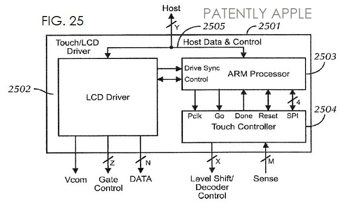 2. Multitouch patent, Apple, 04.30.13
