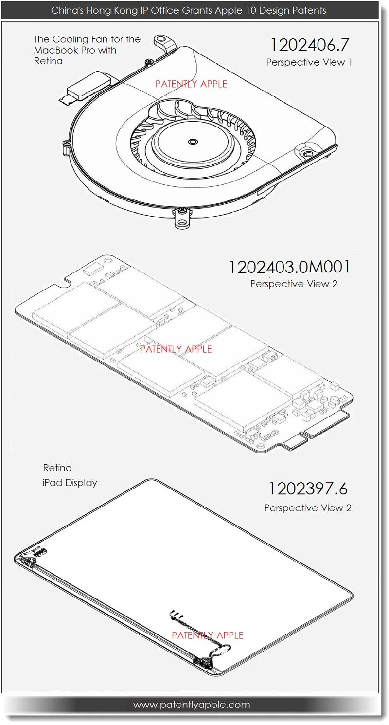 5. China's Hong Kong IP Office Grants Apple 10 Design Patents