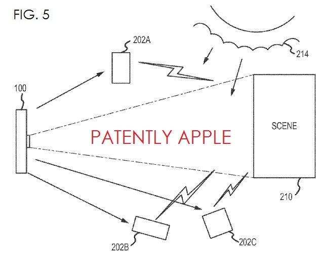 2. Apple Patent Application - Master Slave Camera Flash System