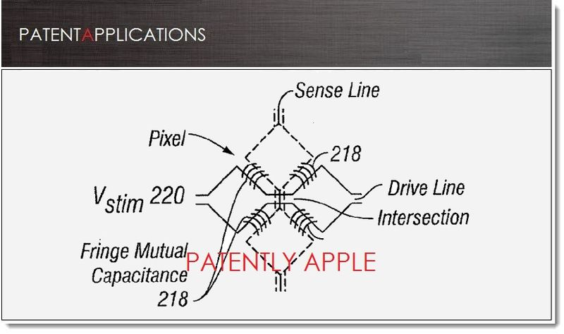 1. Cover, Apple invents all-new touch sensor panel design for larger displays
