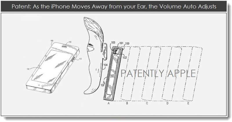 4. Apple granted patent - auto volume adjustment