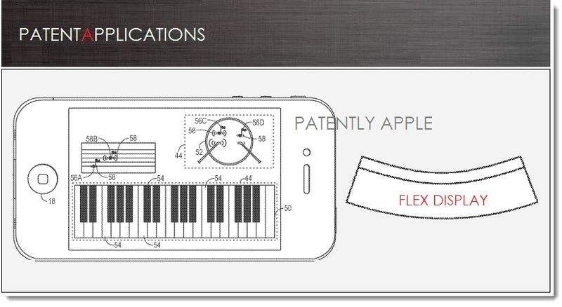 1. Cover - Apple Patent - Flex Display with Force Detection System