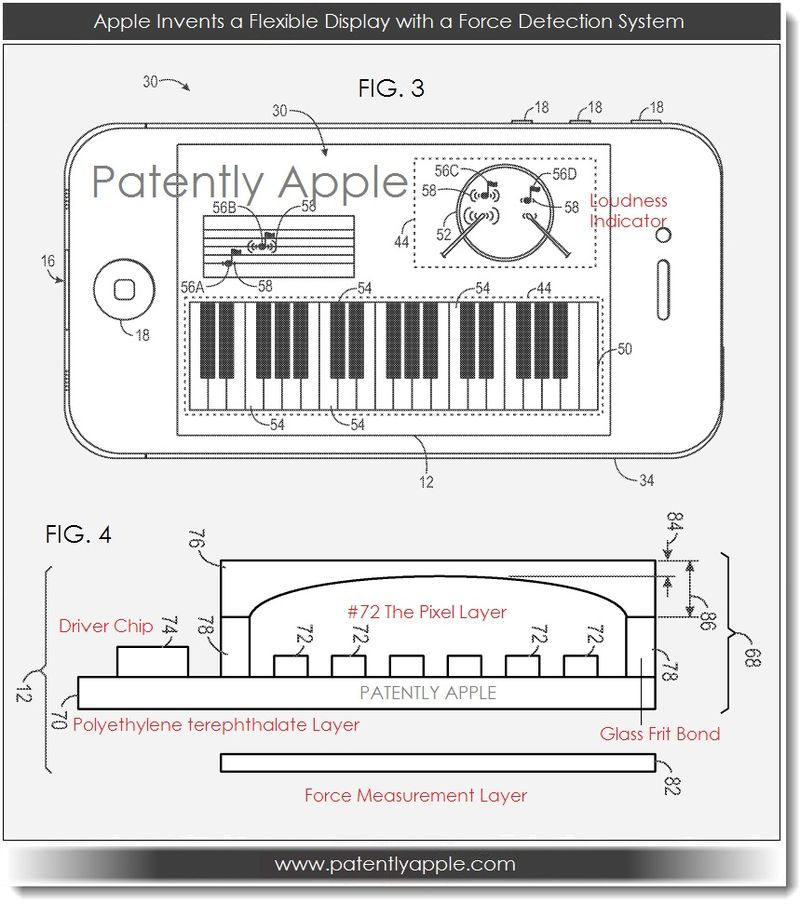 3. Apple flex display patent with force detection system