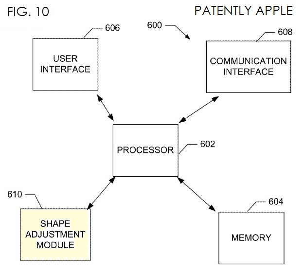 3. Apple invents shape adjustment system
