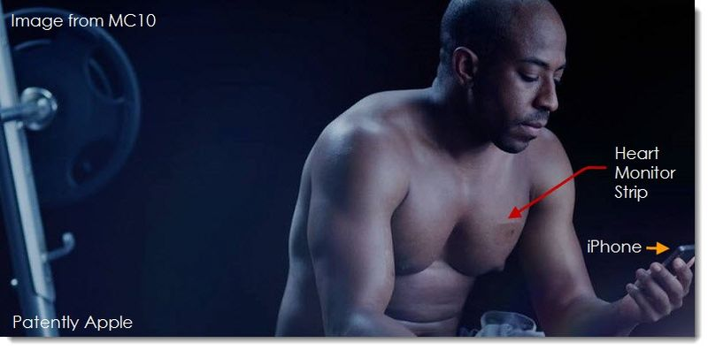 8. Heart Monitor Strips
