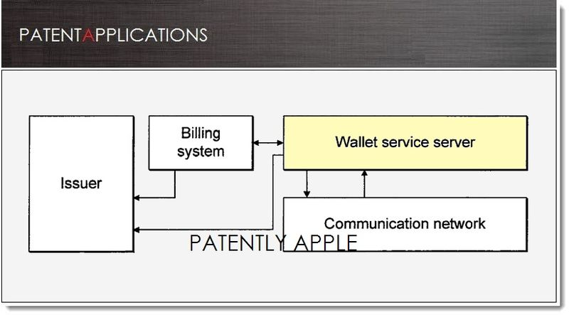 Apple Reveals New Wallet Server System which could be used