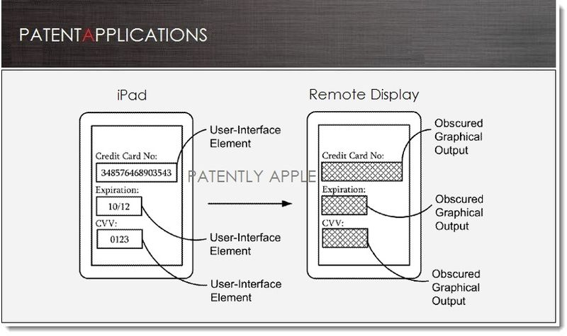 1. Cover - Apple invents new features to assist Enterprise Users