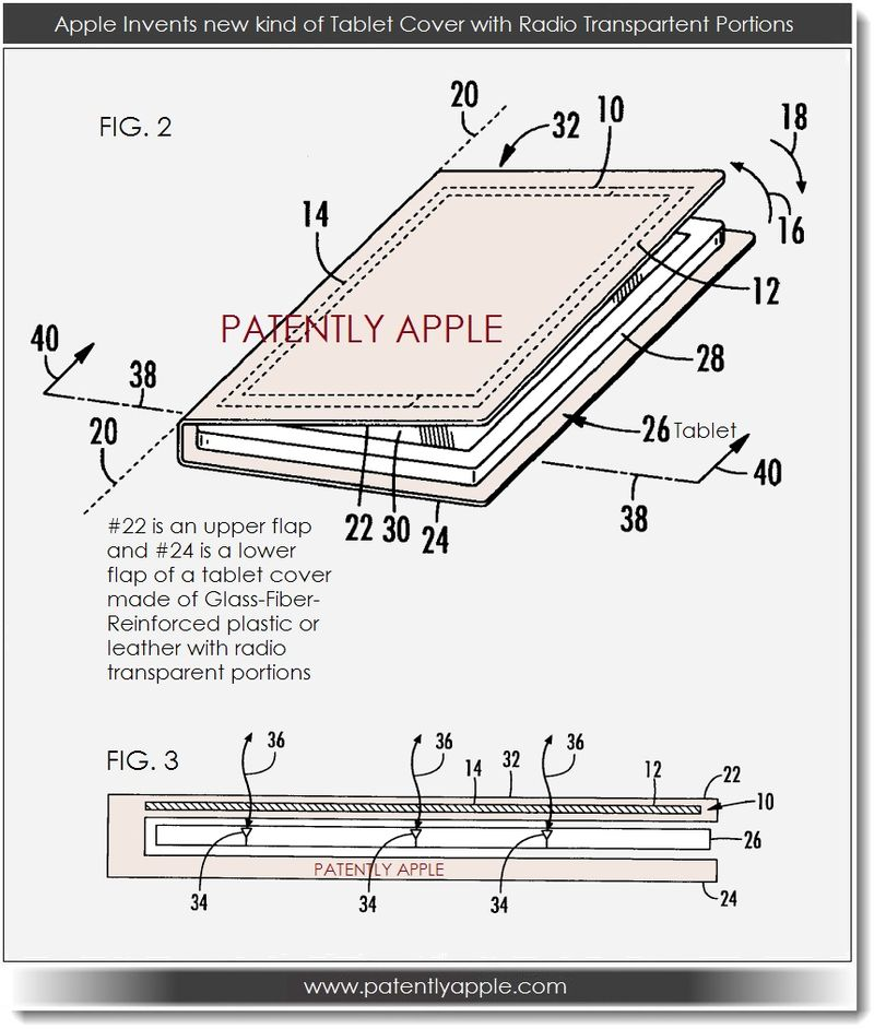 2A. Apple invents new kind of tablet cover that might be aimed at iBooks