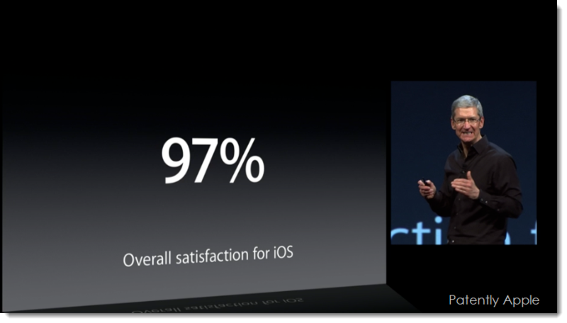 7. Overall satisfaction for iOS
