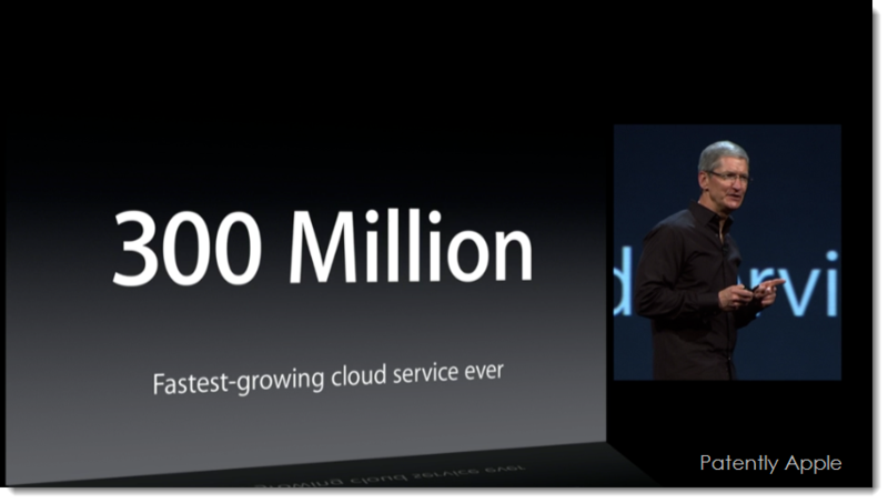 11 300 million iCloud accounts Fastes-Growing Cloud service ever
