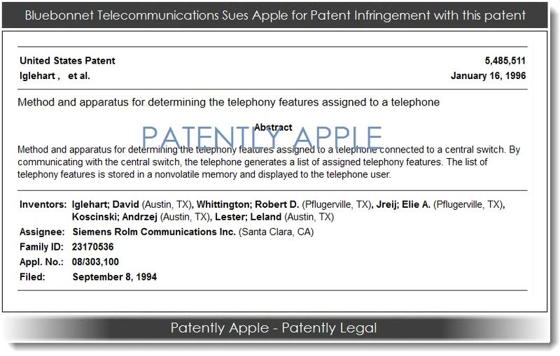 2. Apple sued with this patent from Siemens Rolm