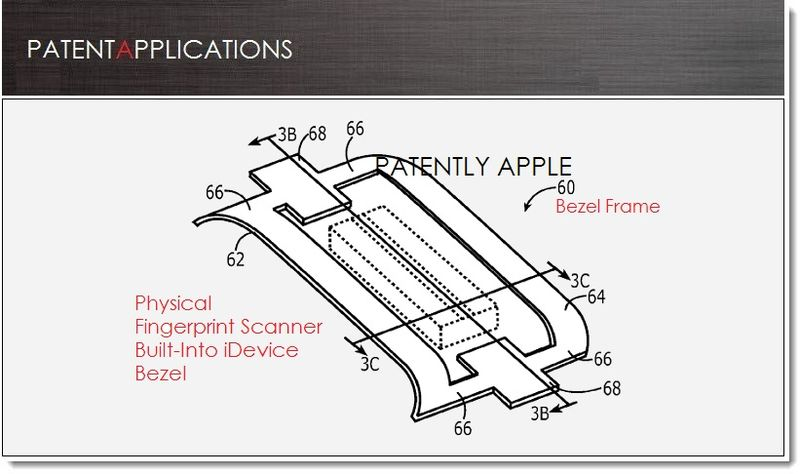 1. Cover - Fingerprint scanner built into iDevice Bezel