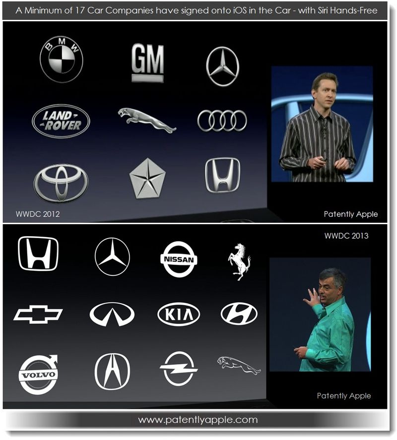 2. WWDC 2012 + 2013 = 17 car companies on schedule for iOS for the Car