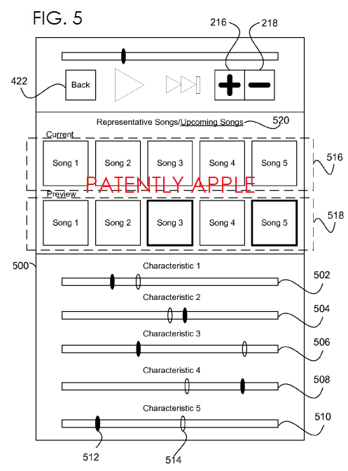 6. Apple's iRadio fig. 5