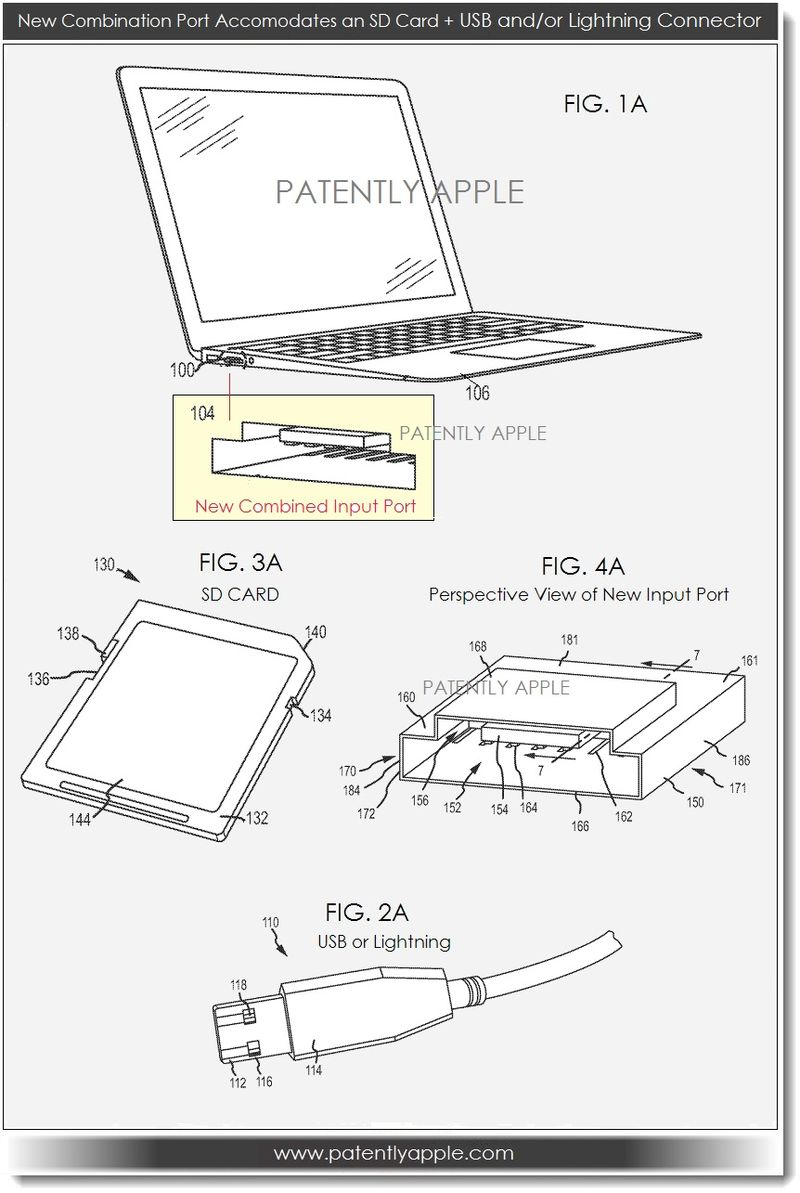 2. Apple invents new combo port for SD Card + Lightning or USB