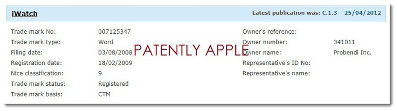 1b - iWatch is currently owned by Probendi Inc