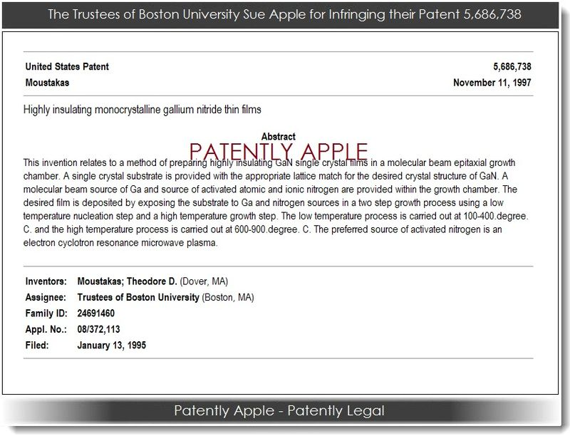 2. BU sues Apple for patent infringement of patent 5,686,738