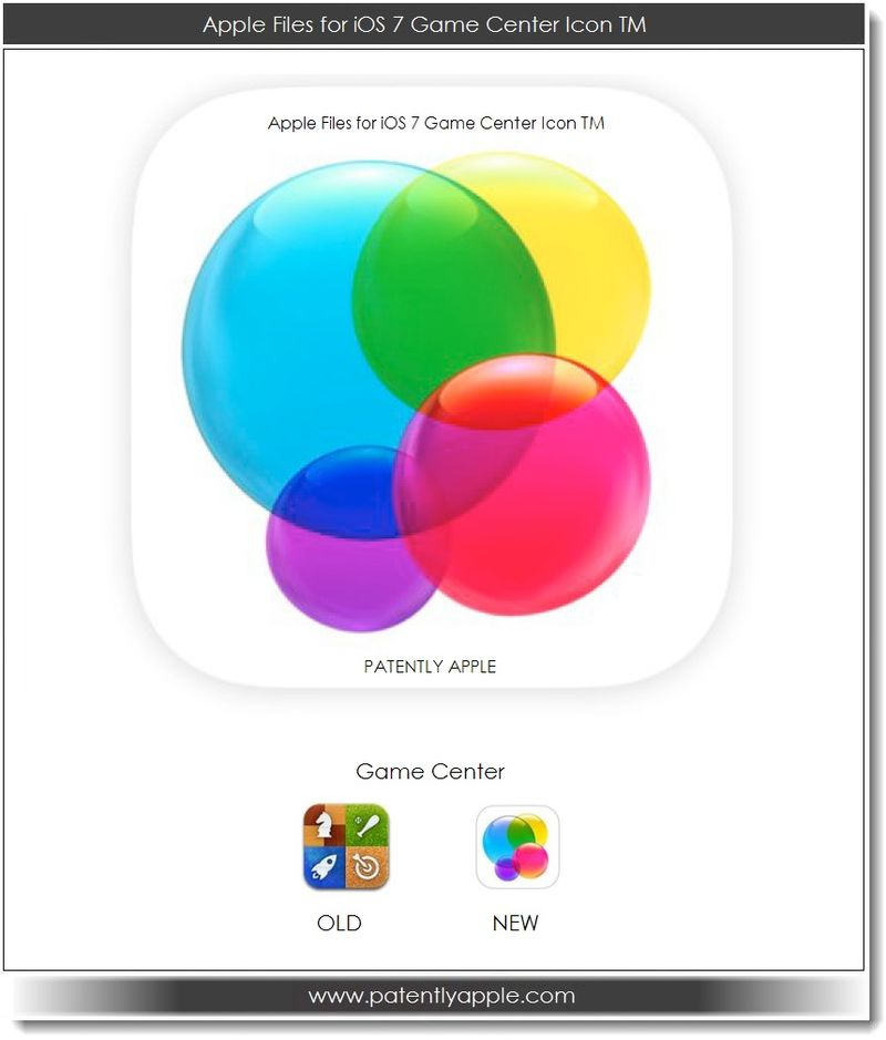 3. Apple files for iOS 7 Game Center Icon TM