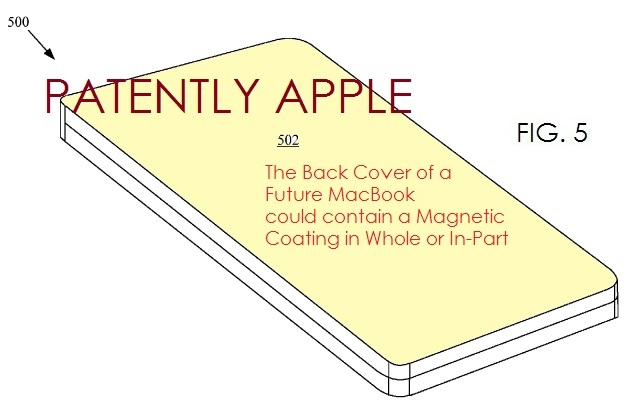 2. Future MacBook Pro Cover lid could be magnetically coated
