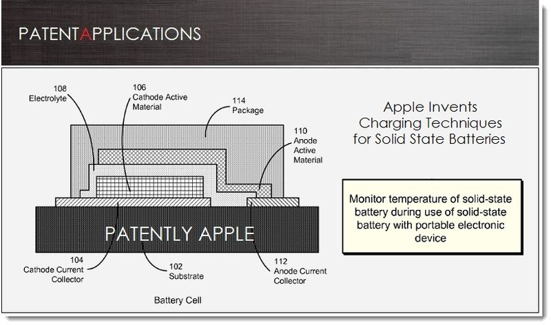 1. Cover - Apple Invents charging techniques for Solid State Batteries
