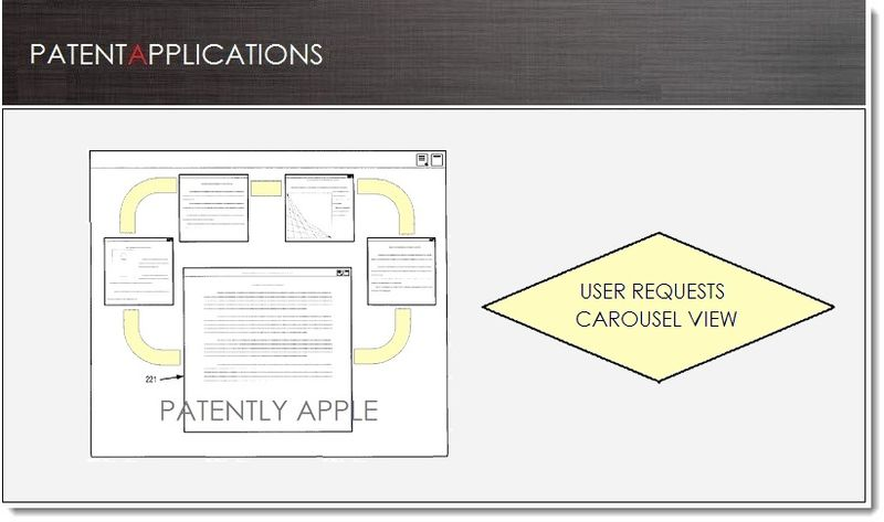 1. Cover - Apple Safari Invention of Carousel UI for Tabbed Browser review