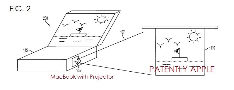 4. MacBook with Projector