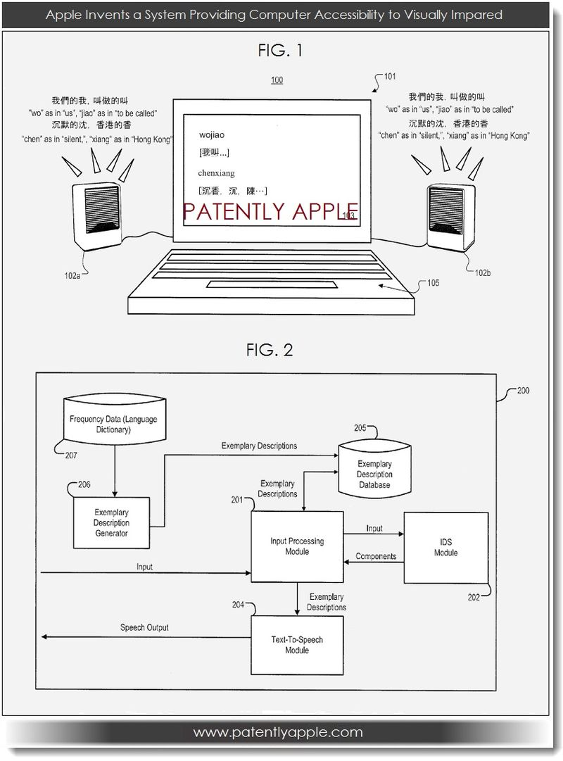 3. Apple patent figs 1 & 2 re new system to provide computer accessibility to visual impared