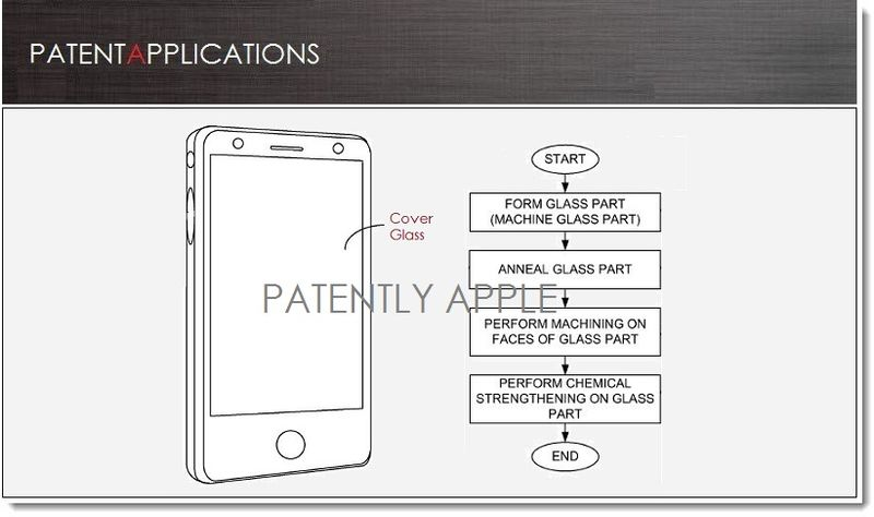 1. Cover - Apple Euro patent - Annealing Glass processes