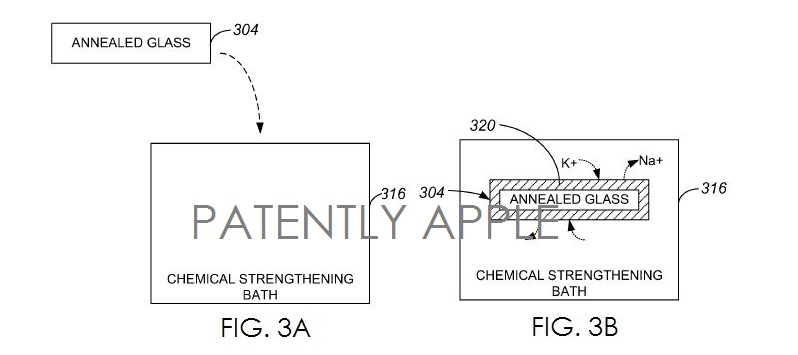 3. Apple figs 3a,b annealing profiles
