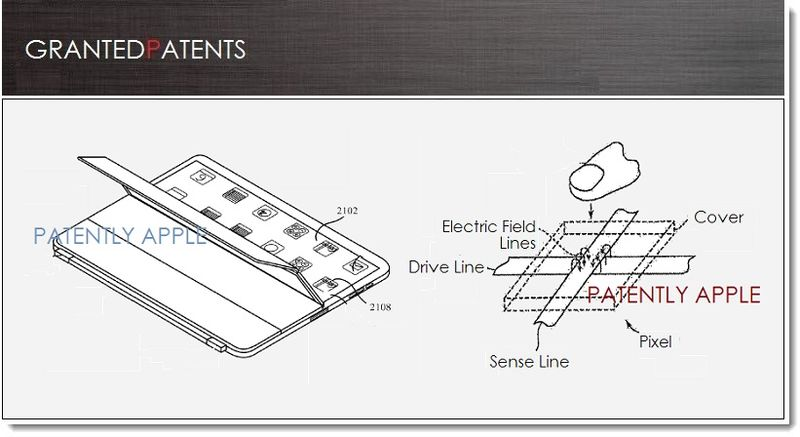 1. Cover - Apple granted 35 patents covering touch, iPad smart cover & More