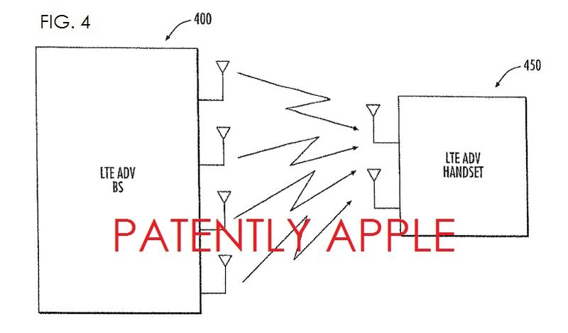 5. Apple patent regarding LTE Advanced technology