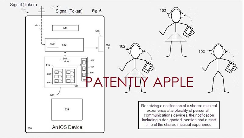 3. Apple Granted patent for Mobile Clubbing App
