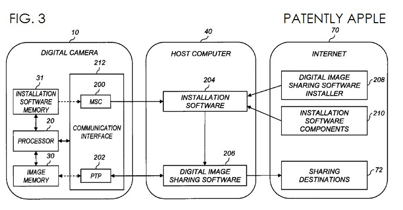 3. Kodak Apple patent