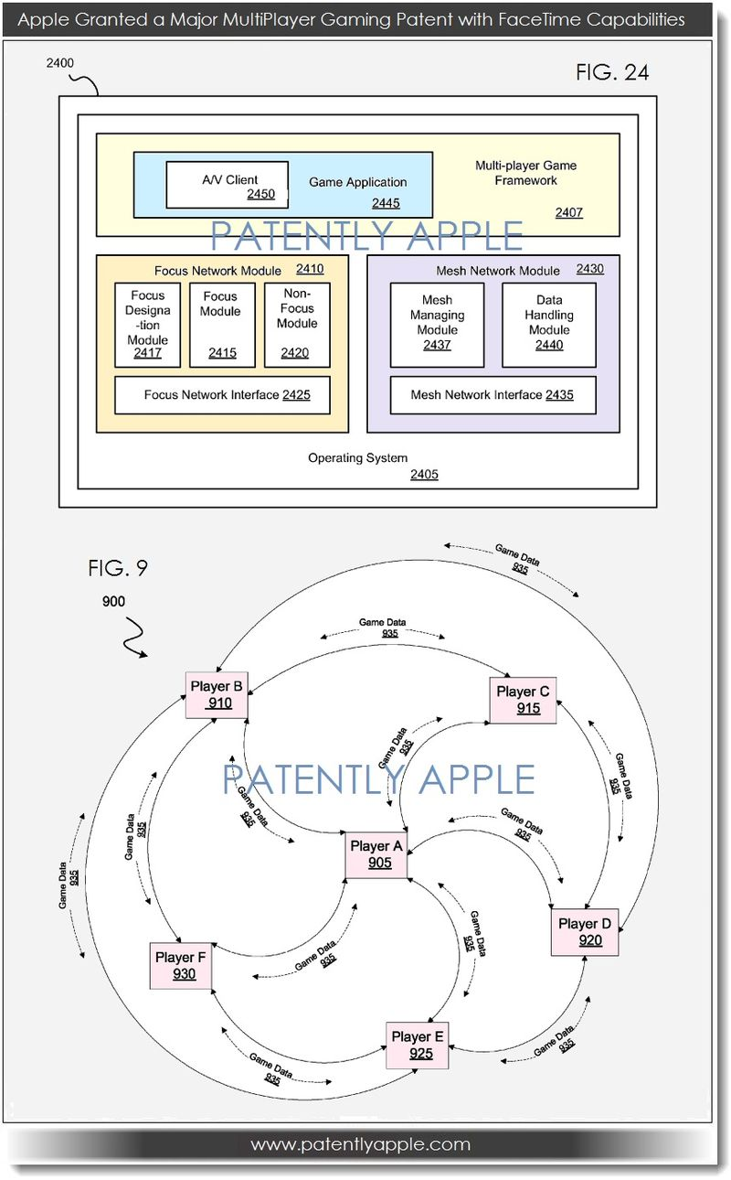 2. Apple granted multiplayer gaming patent with FaceTime capabilities 04.30.13
