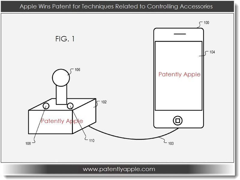 4. Apple patent for controlling accessories plugged into iDevices 04.30.13