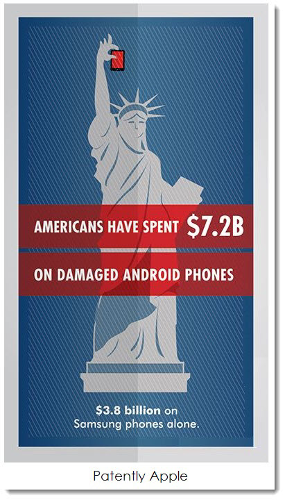 3A. SmartTrade Stat on Android Damages