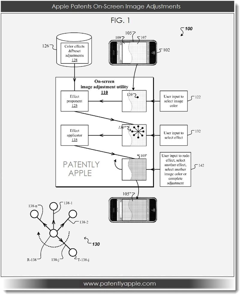 2. Apple patents On-screen image adjustments
