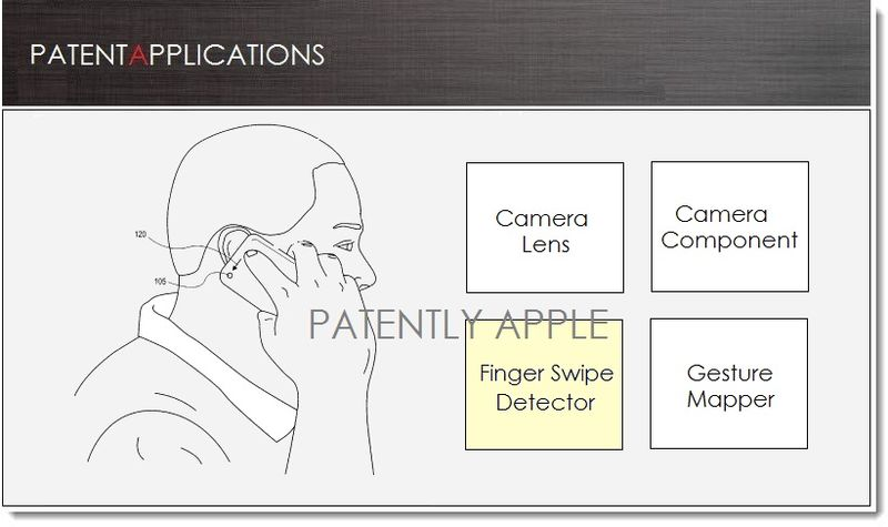 1A Cover, Camera Swipe Controls invention, Apple May 2013