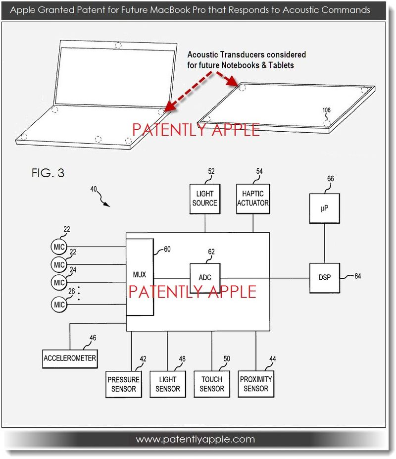 2. Apple Granted Patent for future MacBook Pro that reponds to Accoustic Commands