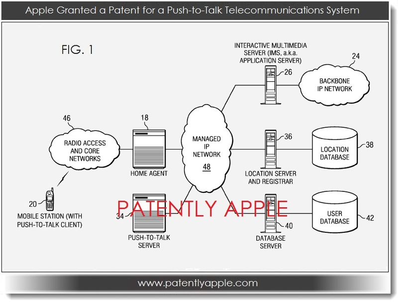 2. Apple Granted a Patent for a Push-to-Talk Telecommunications System