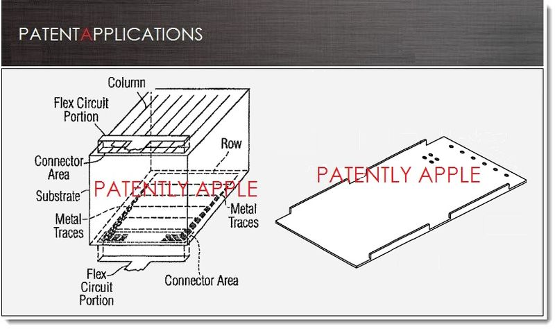 1. Cover - Apple Patents New electrode pad design + Diamond like coating for iDevices