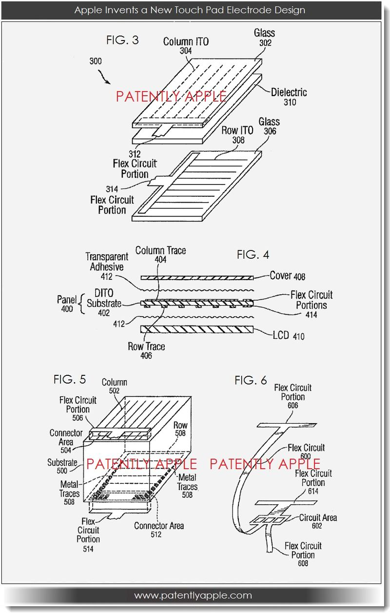 3A.  Apple invents new touch pad electrode design