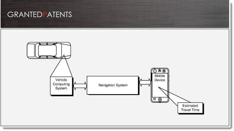 1. Cover - Apple Granted 36 Patents Today ... May 28, 2013