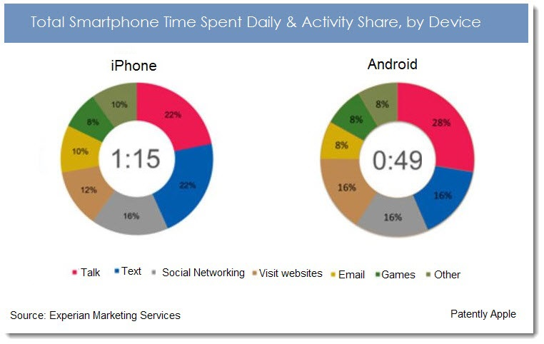 4. Experian Marketing stats
