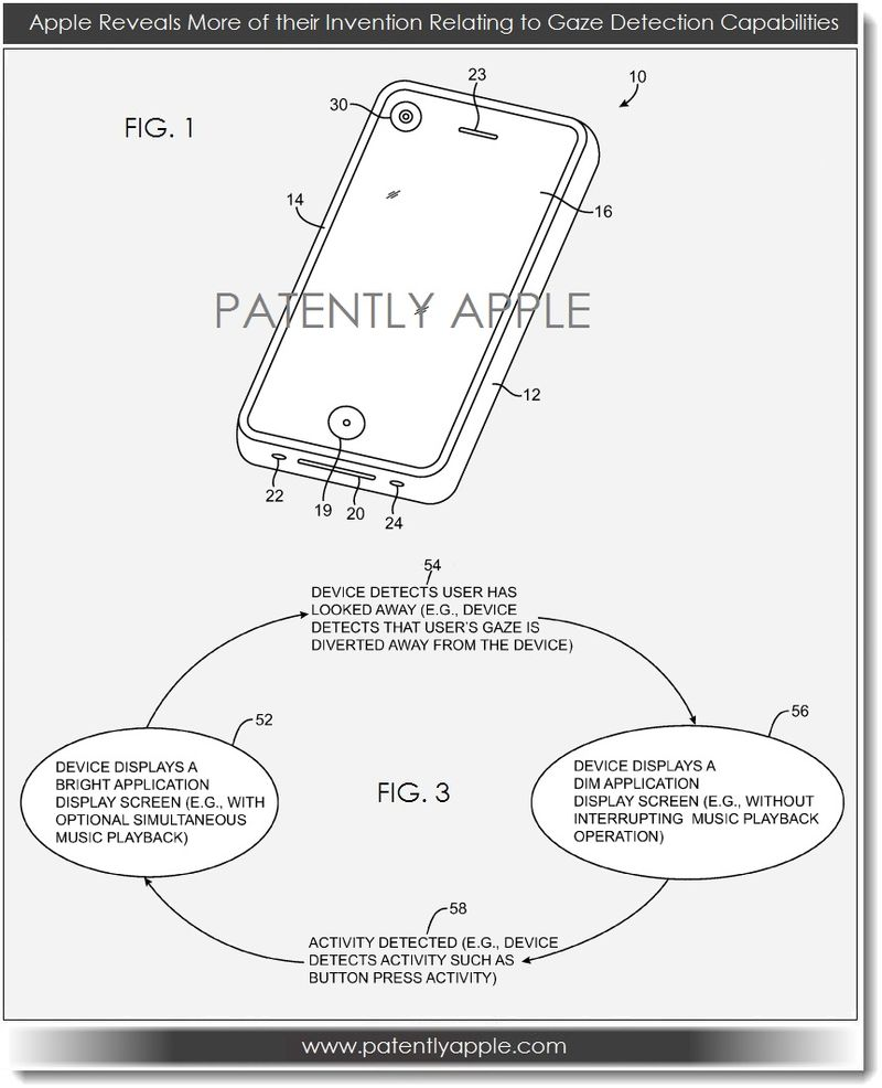 2. Apple Patent - Gaze detection - 2013