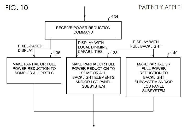 6. Gaze Detection Patent - Apple 2013